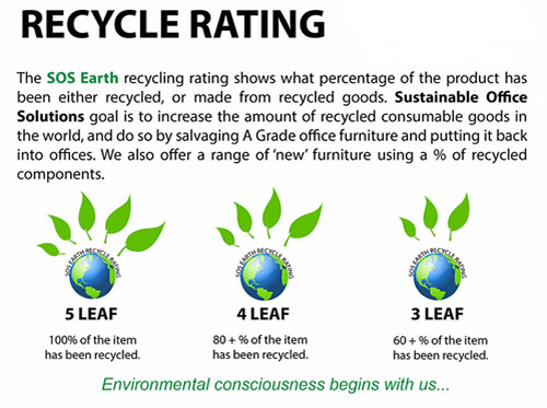 recycle rating